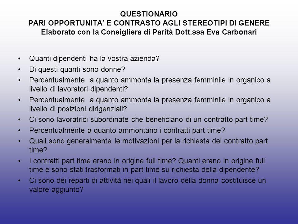 QUESTIONARIO PARI OPPORTUNITA E CONTRASTO AGLI STEREOTIPI DI GENERE Elaborato con la Consigliera di Parità Dott.ssa Eva Carbonari Quanti dipendenti ha