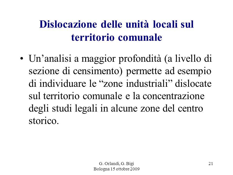 G. Orlandi, G.