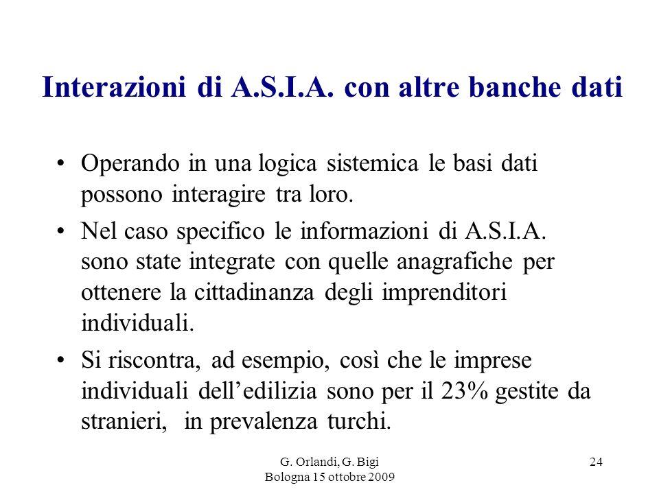 G. Orlandi, G. Bigi Bologna 15 ottobre 2009 24 Interazioni di A.S.I.A.