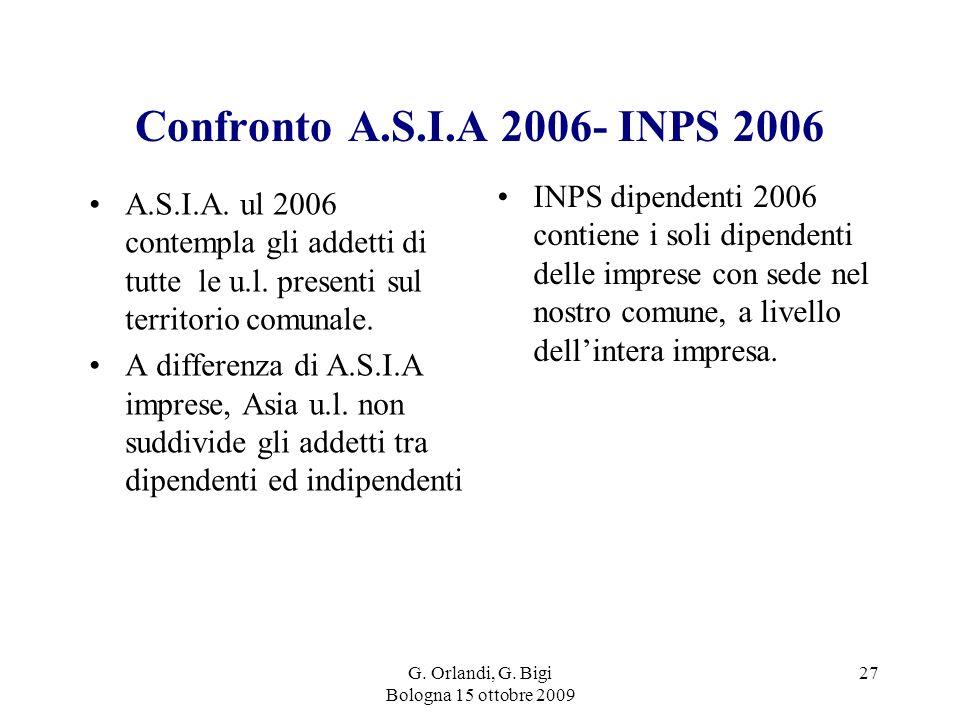 G. Orlandi, G. Bigi Bologna 15 ottobre 2009 27 Confronto A.S.I.A 2006- INPS 2006 A.S.I.A.