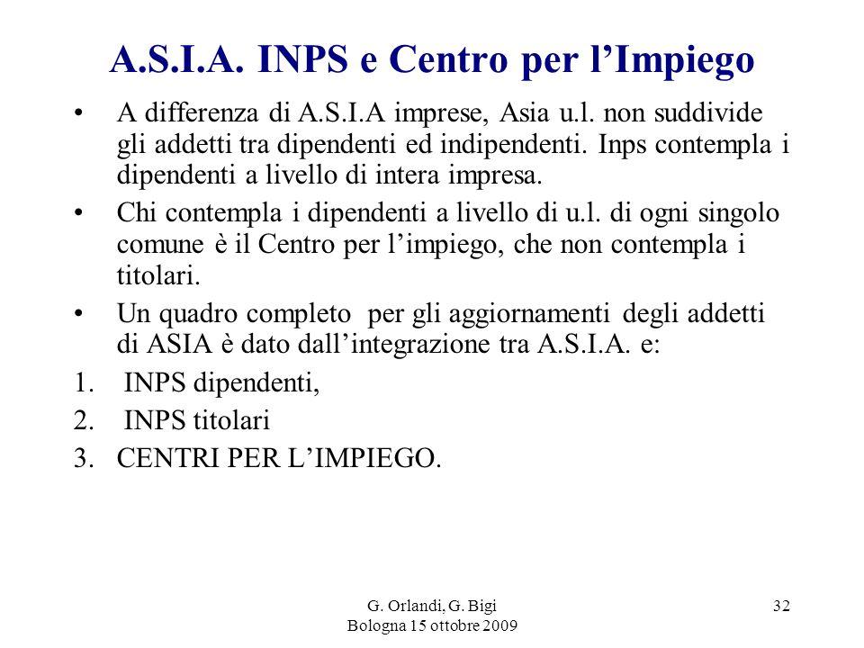 G. Orlandi, G. Bigi Bologna 15 ottobre 2009 32 A.S.I.A.
