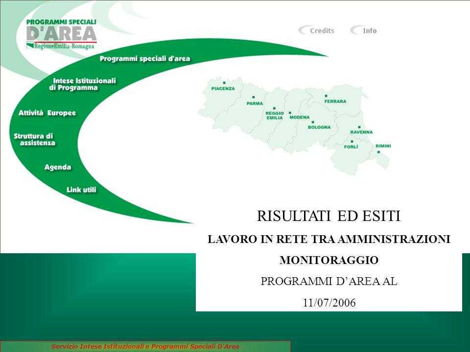 RISULTATI ED ESITI LAVORO IN RETE TRA AMMINISTRAZIONI MONITORAGGIO PROGRAMMI DAREA AL 11/07/2006 Servizio Intese Istituzionali e Programmi Speciali D Area