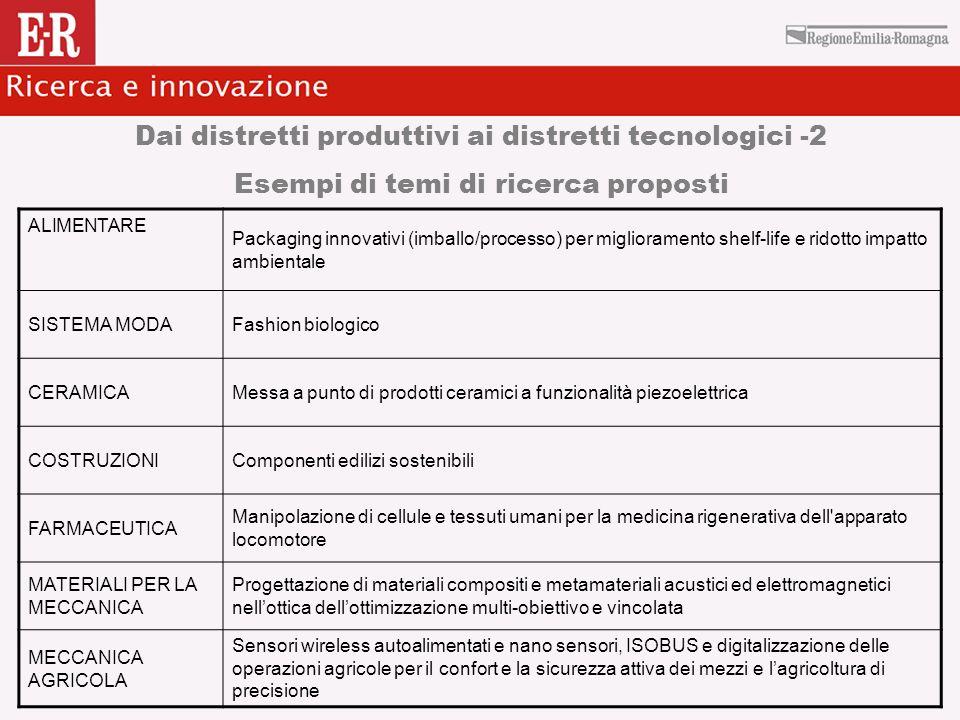 Dai distretti produttivi ai distretti tecnologici -2 Esempi di temi di ricerca proposti ALIMENTARE Packaging innovativi (imballo/processo) per miglior