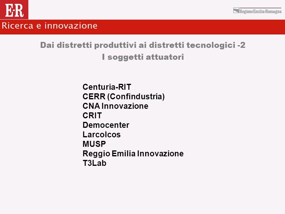 Dai distretti produttivi ai distretti tecnologici -2 I soggetti attuatori Centuria-RIT CERR (Confindustria) CNA Innovazione CRIT Democenter LarcoIcos