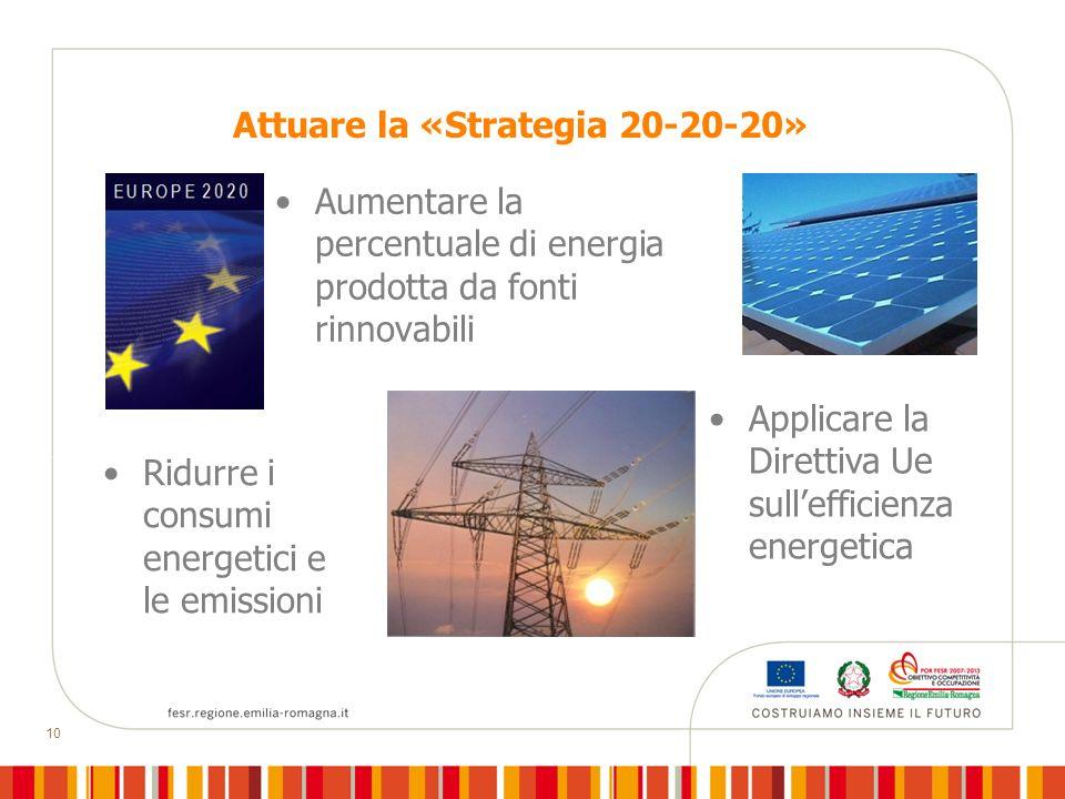 Aumentare la percentuale di energia prodotta da fonti rinnovabili 10 Attuare la «Strategia 20-20-20» Ridurre i consumi energetici e le emissioni Applicare la Direttiva Ue sullefficienza energetica