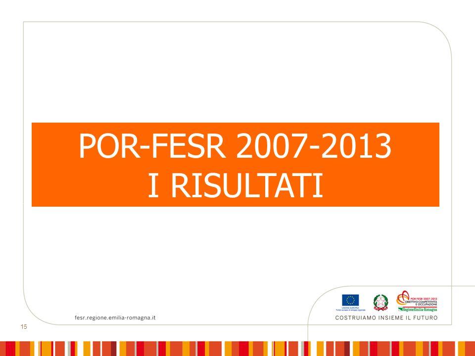 15 POR-FESR 2007-2013 I RISULTATI