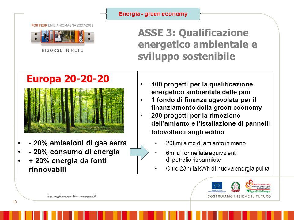 18 Europa 20-20-20 - 20% emissioni di gas serra - 20% consumo di energia + 20% energia da fonti rinnovabili 100 progetti per la qualificazione energetico ambientale delle pmi 1 fondo di finanza agevolata per il finanziamento della green economy 200 progetti per la rimozione dellamianto e listallazione di pannelli fotovoltaici sugli edifici 208mila mq di amianto in meno 6mila Tonnellate equivalenti di petrolio risparmiate Oltre 23mila kWh di nuova energia pulita Energia - green economy ASSE 3: Qualificazione energetico ambientale e sviluppo sostenibile