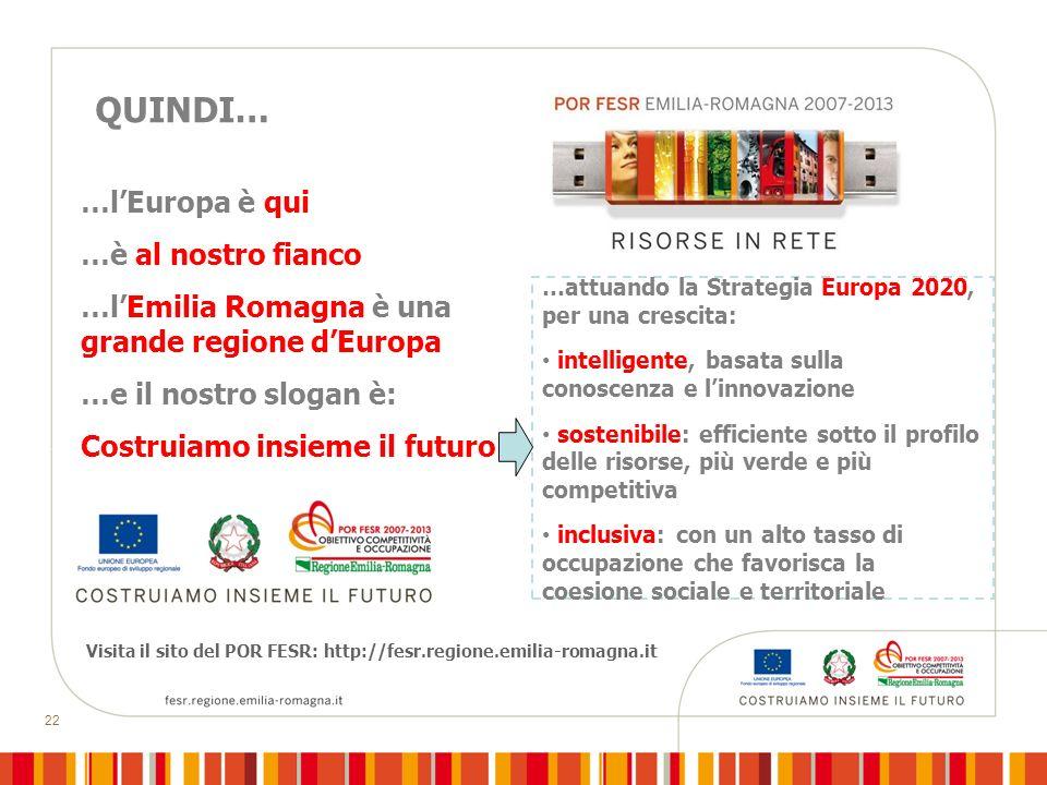 22 Visita il sito del POR FESR: http://fesr.regione.emilia-romagna.it QUINDI… …lEuropa è qui …è al nostro fianco …lEmilia Romagna è una grande regione dEuropa …e il nostro slogan è: Costruiamo insieme il futuro …attuando la Strategia Europa 2020, per una crescita: intelligente, basata sulla conoscenza e linnovazione sostenibile: efficiente sotto il profilo delle risorse, più verde e più competitiva inclusiva: con un alto tasso di occupazione che favorisca la coesione sociale e territoriale