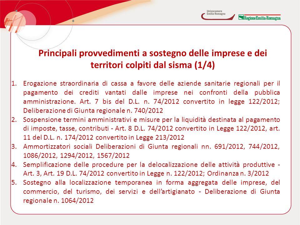 6.Sostegno al reddito - Art.15 del D.L. n. 74/2012 convertito in Legge n.