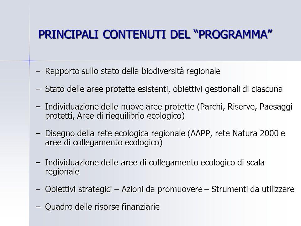 PRINCIPALI CONTENUTI DEL PROGRAMMA –Rapporto sullo stato della biodiversità regionale –Stato delle aree protette esistenti, obiettivi gestionali di ci