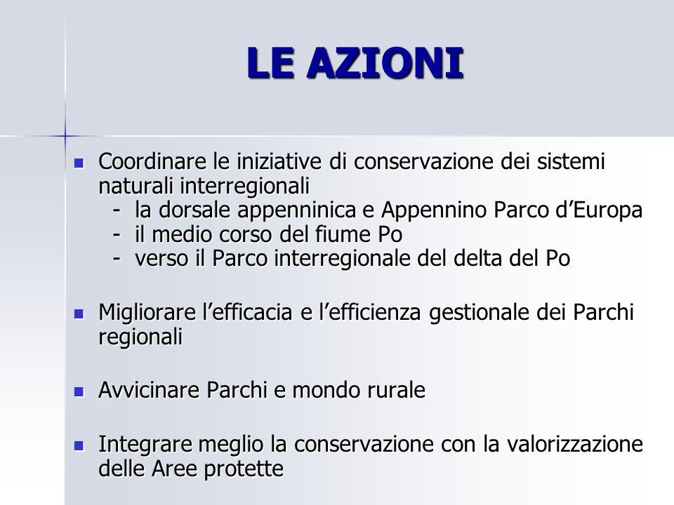 LE AZIONI Coordinare le iniziative di conservazione dei sistemi naturali interregionali - la dorsale appenninica e Appennino Parco dEuropa - il medio