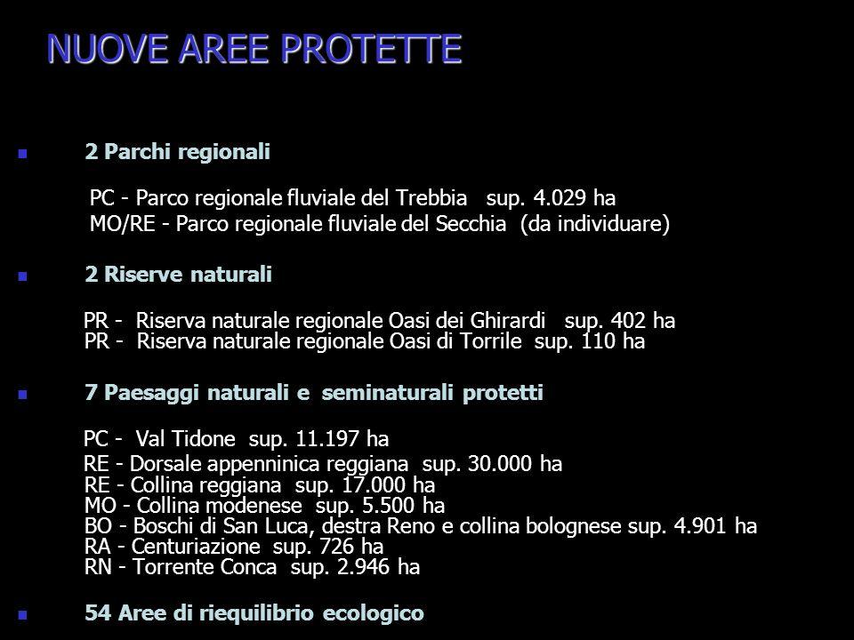 NUOVE AREE PROTETTE 2 Parchi regionali PC - Parco regionale fluviale del Trebbia sup. 4.029 ha MO/RE - Parco regionale fluviale del Secchia (da indivi
