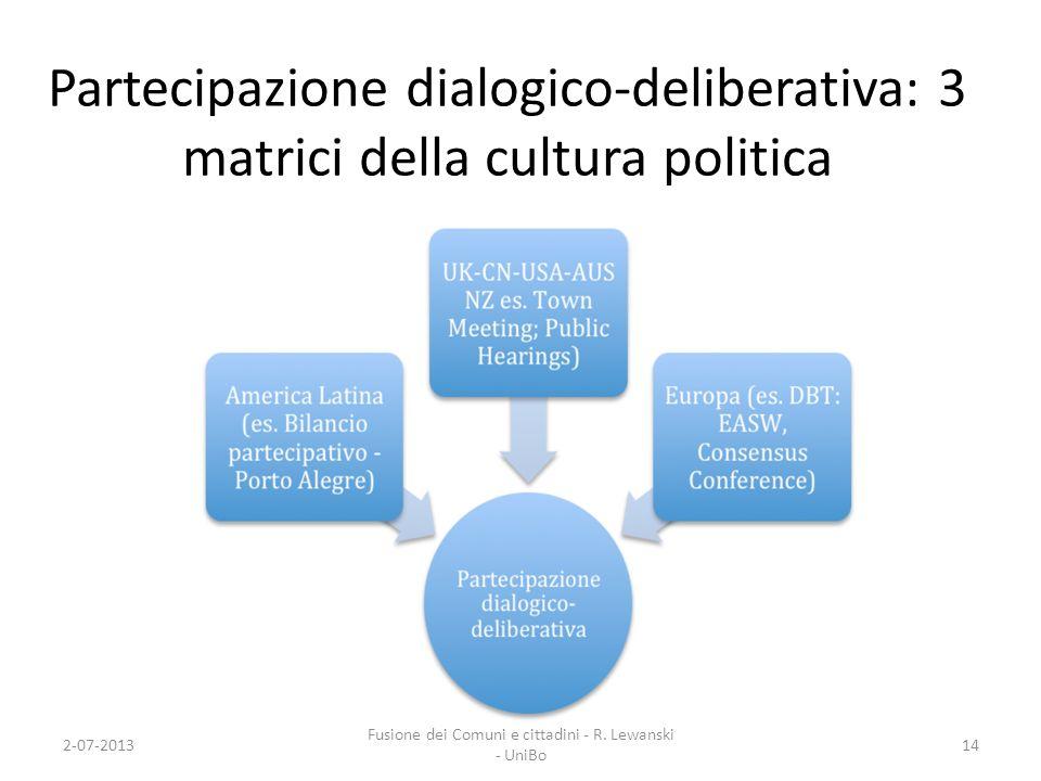 Partecipazione dialogico-deliberativa: 3 matrici della cultura politica 2-07-201314 Fusione dei Comuni e cittadini - R. Lewanski - UniBo