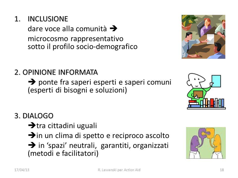 1.INCLUSIONE dare voce alla comunità microcosmo rappresentativo sotto il profilo socio-demografico 2. OPINIONE INFORMATA ponte fra saperi esperti e sa