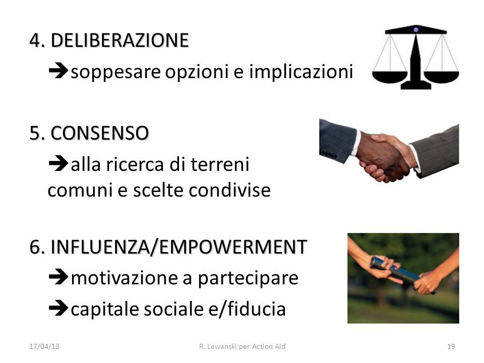 4. DELIBERAZIONE soppesare opzioni e implicazioni 5. CONSENSO alla ricerca di terreni comuni e scelte condivise 6. INFLUENZA/EMPOWERMENT motivazione a