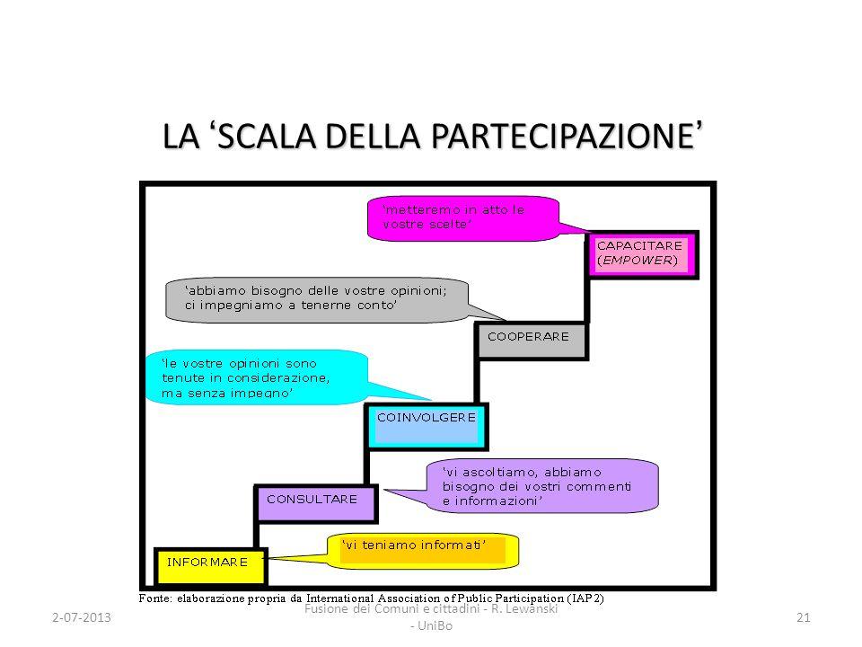 LA SCALA DELLA PARTECIPAZIONE 2-07-201321 Fusione dei Comuni e cittadini - R. Lewanski - UniBo