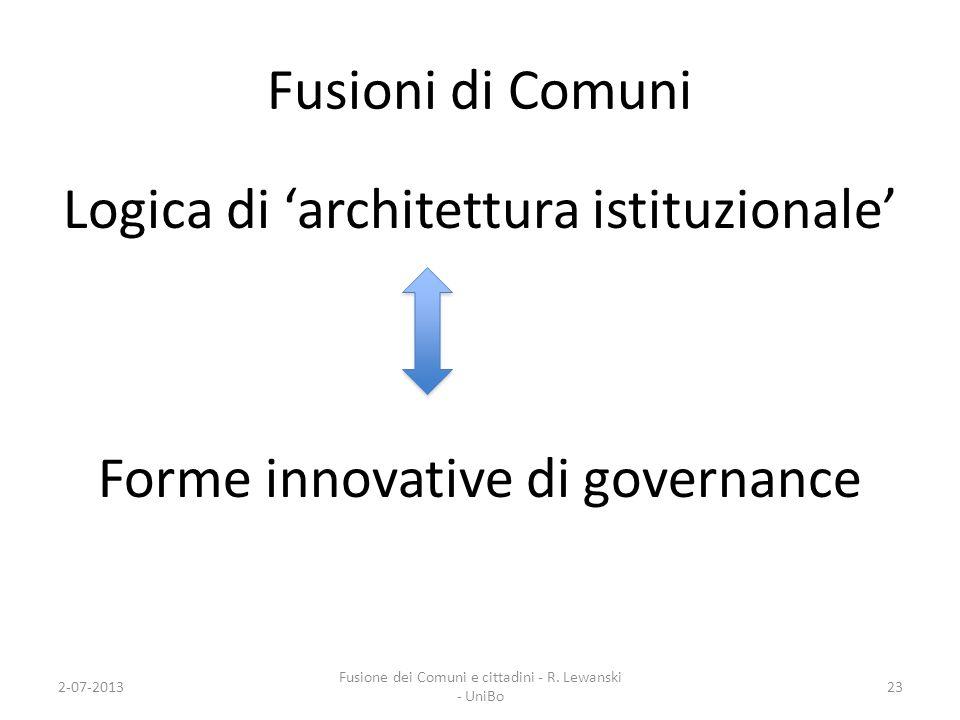 Fusioni di Comuni Logica di architettura istituzionale Forme innovative di governance 2-07-201323 Fusione dei Comuni e cittadini - R. Lewanski - UniBo