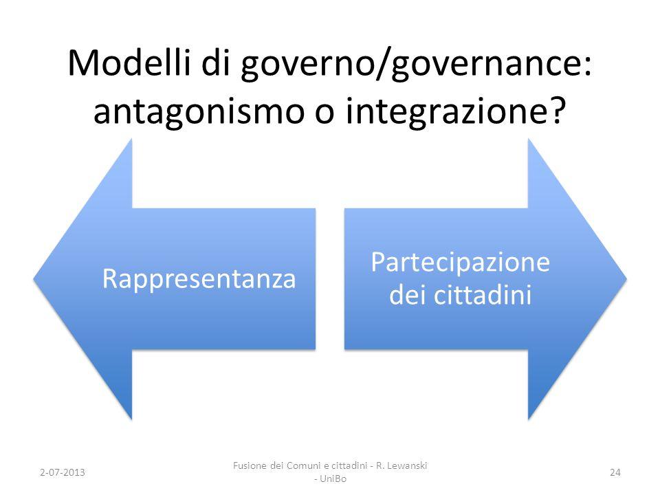 Modelli di governo/governance: antagonismo o integrazione? Rappresentanza Partecipazione dei cittadini 2-07-201324 Fusione dei Comuni e cittadini - R.