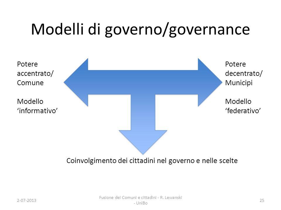 Modelli di governo/governance 2-07-2013 Fusione dei Comuni e cittadini - R. Lewanski - UniBo 25 Potere accentrato/ Comune Modello informativo Potere d