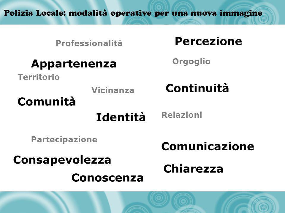 Polizia Locale: modalità operative per una nuova immagine Vicinanza Orgoglio Partecipazione Professionalità Relazioni Territorio Appartenenza Comunità