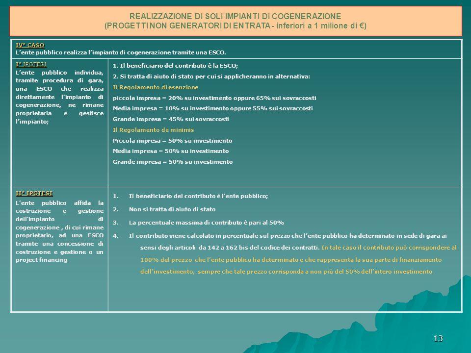 13 Possibili modalità per finanziare gli impianti e infrastrutture energetiche nelle Apea IV° CASO Lente pubblico realizza limpianto di cogenerazione tramite una ESCO.