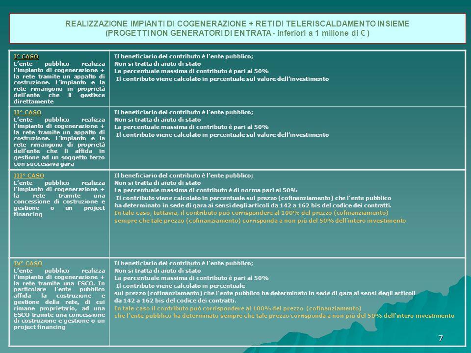 7 REALIZZAZIONE IMPIANTI DI COGENERAZIONE + RETI DI TELERISCALDAMENTO INSIEME (PROGETTI NON GENERATORI DI ENTRATA - inferiori a 1 milione di ) I° CASO Lente pubblico realizza limpianto di cogenerazione + la rete tramite un appalto di costruzione.