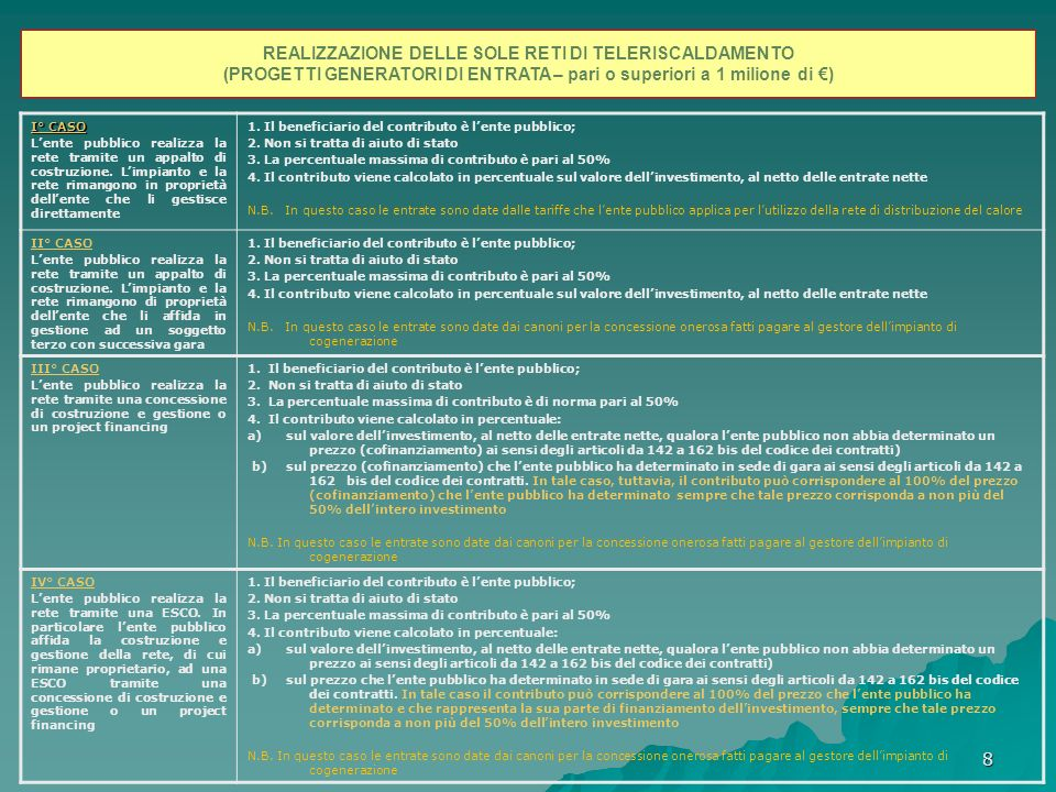 8 REALIZZAZIONE DELLE SOLE RETI DI TELERISCALDAMENTO (PROGETTI GENERATORI DI ENTRATA – pari o superiori a 1 milione di ) I° CASO Lente pubblico realizza la rete tramite un appalto di costruzione.