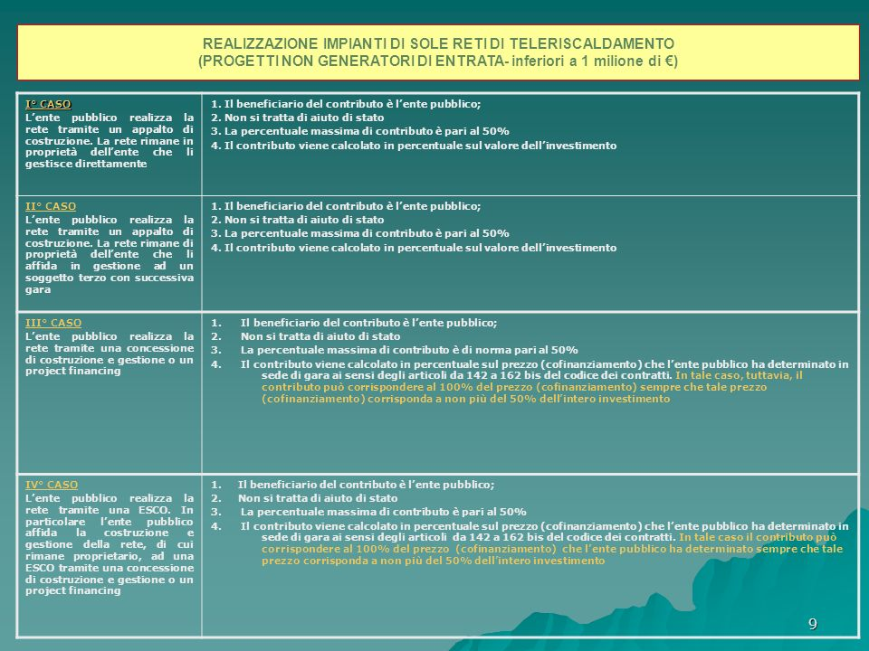 9 REALIZZAZIONE IMPIANTI DI SOLE RETI DI TELERISCALDAMENTO (PROGETTI NON GENERATORI DI ENTRATA- inferiori a 1 milione di ) I° CASO Lente pubblico realizza la rete tramite un appalto di costruzione.
