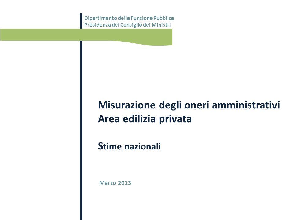 Misurazione degli oneri amministrativi Area edilizia privata S time nazionali Dipartimento della Funzione Pubblica Presidenza del Consiglio dei Ministri Marzo 2013