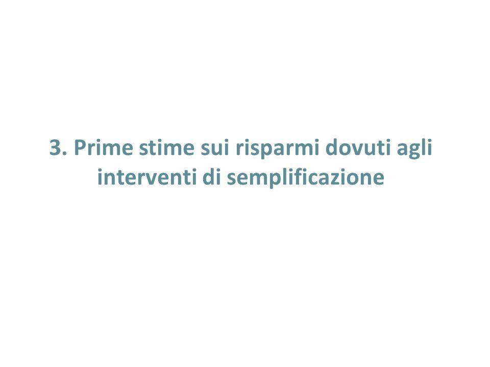 3. Prime stime sui risparmi dovuti agli interventi di semplificazione