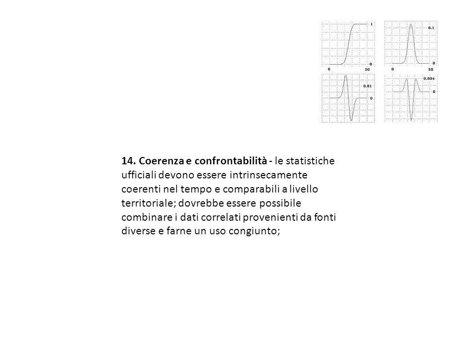 14. Coerenza e confrontabilità - le statistiche ufficiali devono essere intrinsecamente coerenti nel tempo e comparabili a livello territoriale; dovre