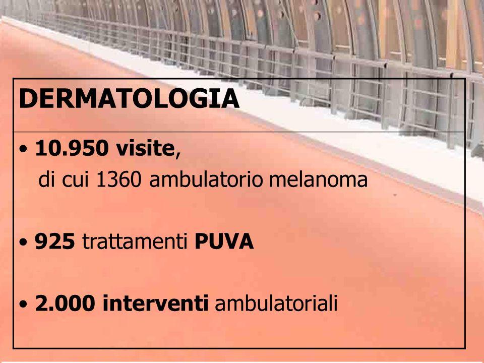DERMATOLOGIA 10.950 visite, di cui 1360 ambulatorio melanoma 925 trattamenti PUVA 2.000 interventi ambulatoriali