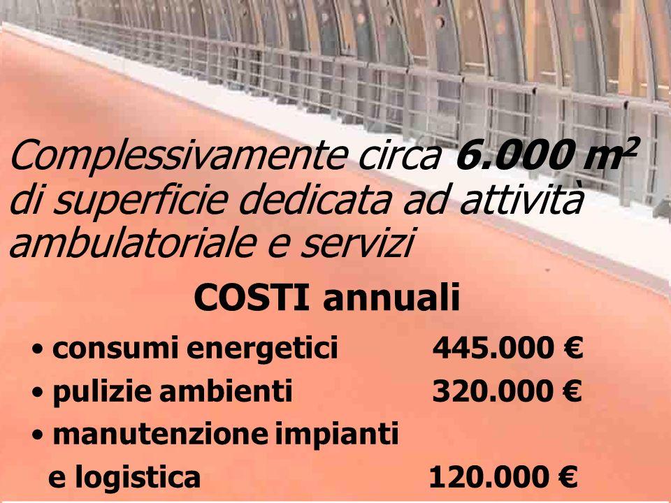 Complessivamente circa 6.000 m 2 di superficie dedicata ad attività ambulatoriale e servizi COSTI annuali consumi energetici 445.000 pulizie ambienti
