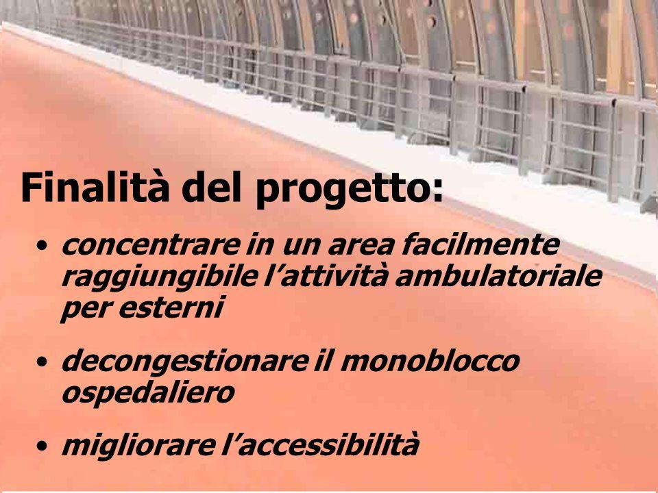 Finalità del progetto: concentrare in un area facilmente raggiungibile lattività ambulatoriale per esterni decongestionare il monoblocco ospedaliero m