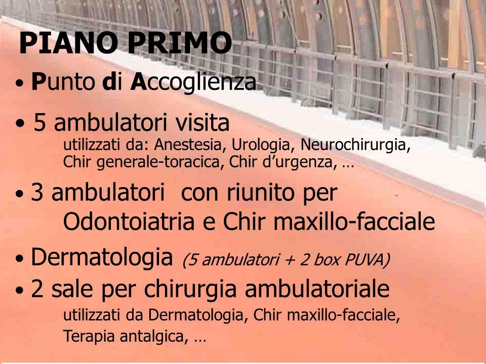 Punto di Accoglienza 5 ambulatori visita utilizzati da: Anestesia, Urologia, Neurochirurgia, Chir generale-toracica, Chir durgenza, … 3 ambulatori con