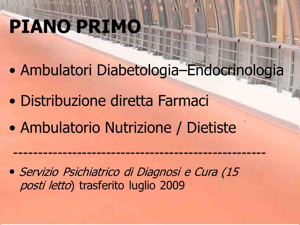 Ambulatori Diabetologia–Endocrinologia Distribuzione diretta Farmaci Ambulatorio Nutrizione / Dietiste -----------------------------------------------