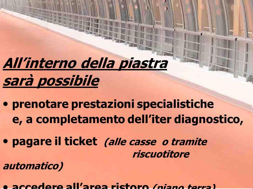 Allinterno della piastra sarà possibile prenotare prestazioni specialistiche e, a completamento delliter diagnostico, pagare il ticket (alle casse o t
