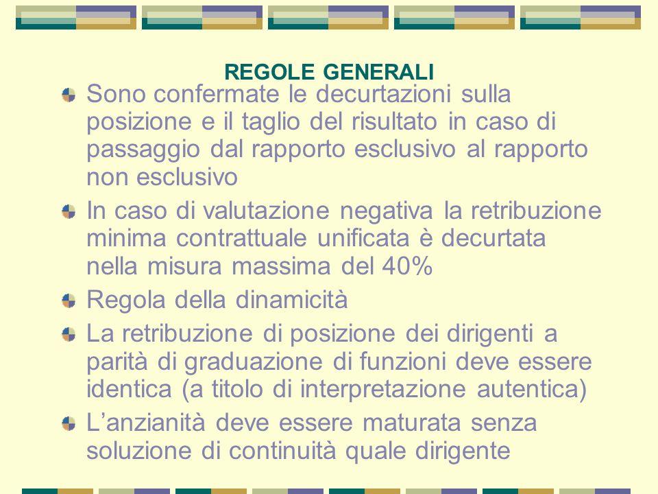 REGOLE GENERALI Sono confermate le decurtazioni sulla posizione e il taglio del risultato in caso di passaggio dal rapporto esclusivo al rapporto non