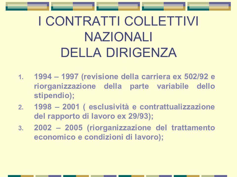 I CONTRATTI COLLETTIVI NAZIONALI DELLA DIRIGENZA 1. 1994 – 1997 (revisione della carriera ex 502/92 e riorganizzazione della parte variabile dello sti