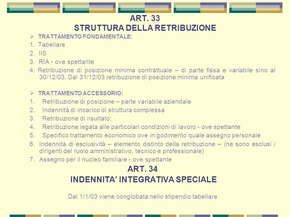 ART. 33 STRUTTURA DELLA RETRIBUZIONE TRATTAMENTO FONDAMENTALE: 1. Tabellare 2. IIS 3. RIA - ove spettante 4. Retribuzione di posizione minima contratt