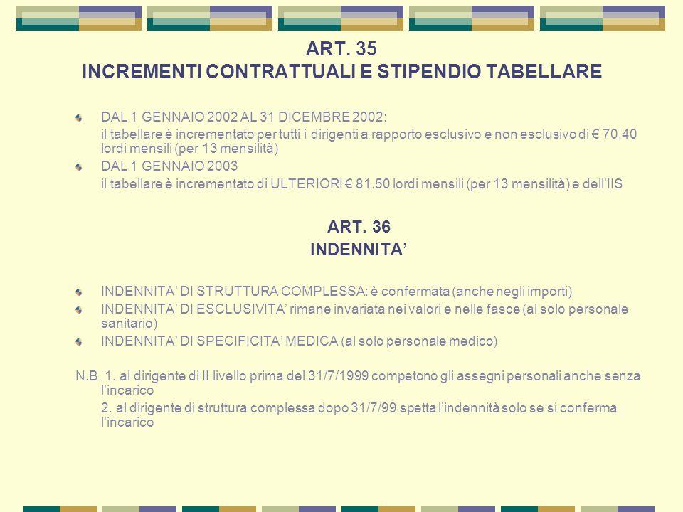 ART. 35 INCREMENTI CONTRATTUALI E STIPENDIO TABELLARE DAL 1 GENNAIO 2002 AL 31 DICEMBRE 2002: il tabellare è incrementato per tutti i dirigenti a rapp