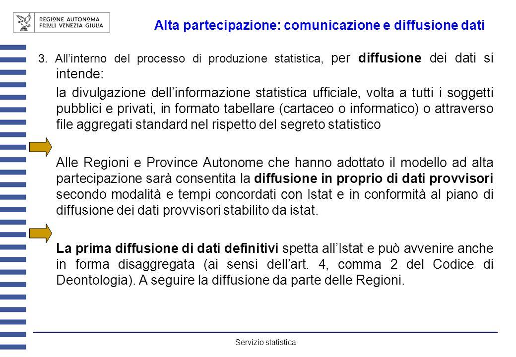 Servizio statistica Alta partecipazione: comunicazione e diffusione dati 3. Allinterno del processo di produzione statistica, per diffusione dei dati