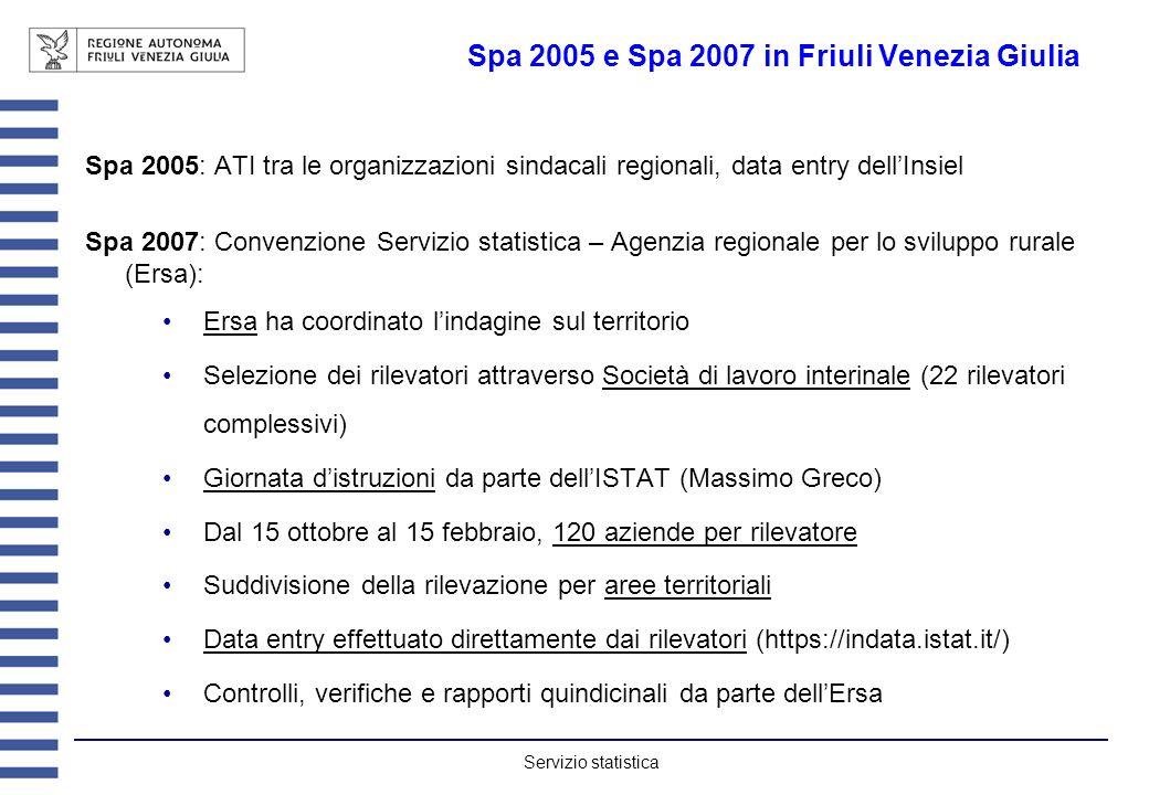 Servizio statistica Spa 2005 e Spa 2007 in Friuli Venezia Giulia Spa 2005: ATI tra le organizzazioni sindacali regionali, data entry dellInsiel Spa 20