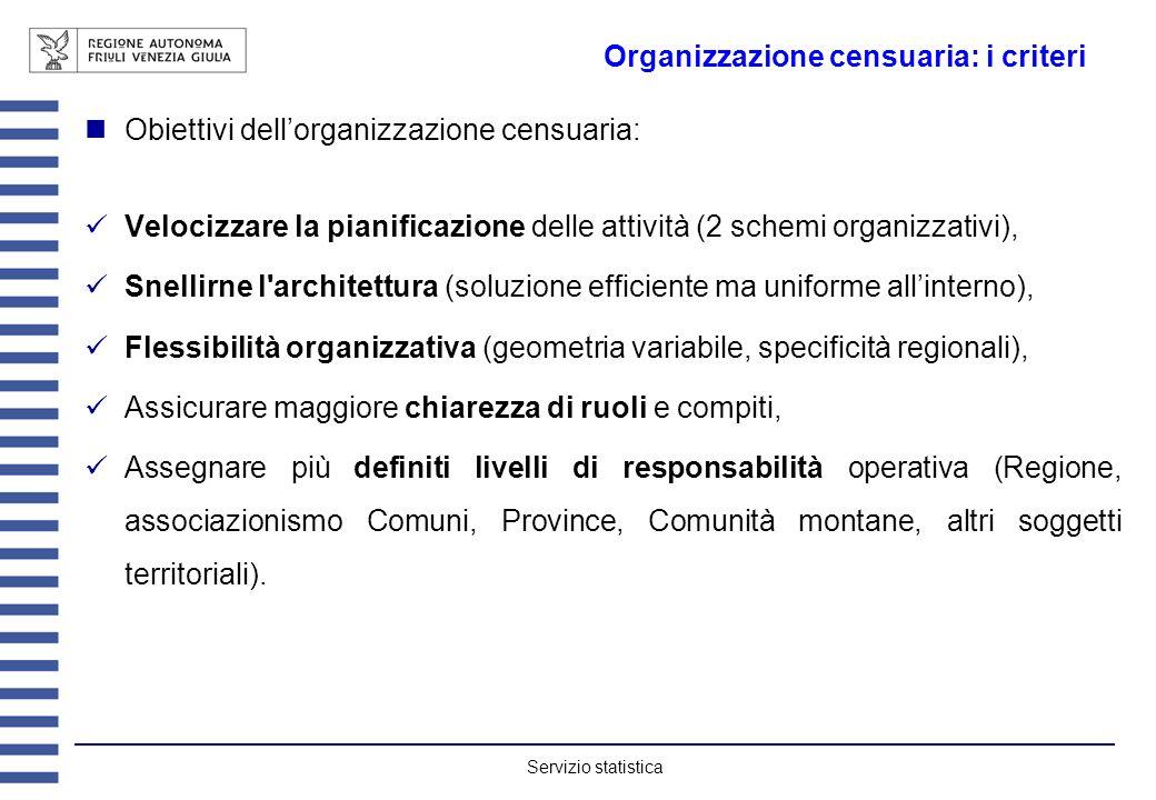 Servizio statistica Organizzazione censuaria: i criteri Obiettivi dellorganizzazione censuaria: Velocizzare la pianificazione delle attività (2 schemi