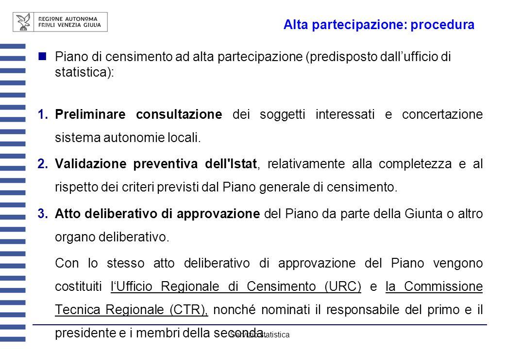 Servizio statistica Alta partecipazione: procedura Piano di censimento ad alta partecipazione (predisposto dallufficio di statistica): Preliminare con