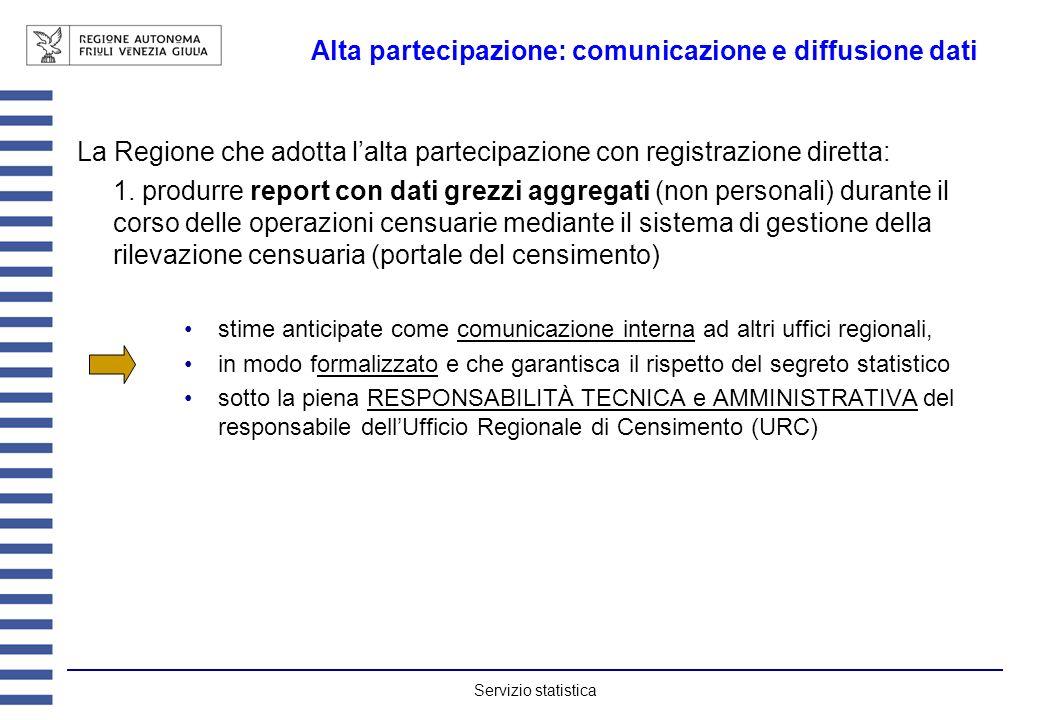 Servizio statistica Alta partecipazione: comunicazione e diffusione dati La Regione che adotta lalta partecipazione con registrazione diretta: 1. prod