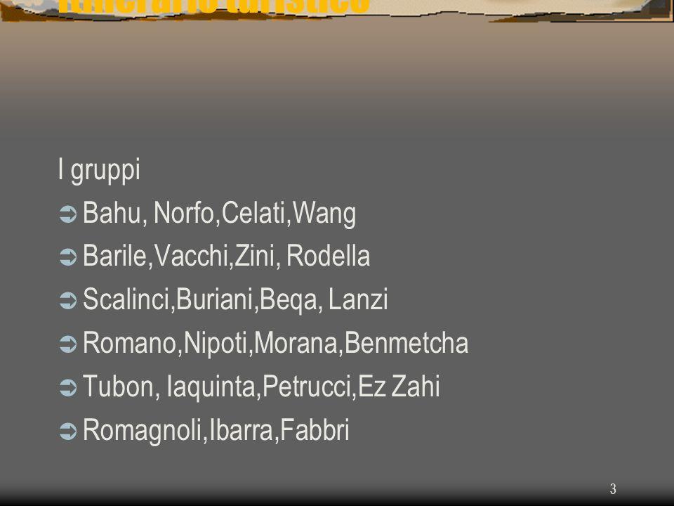 3 Itinerario turistico I gruppi Bahu, Norfo,Celati,Wang Barile,Vacchi,Zini, Rodella Scalinci,Buriani,Beqa, Lanzi Romano,Nipoti,Morana,Benmetcha Tubon,