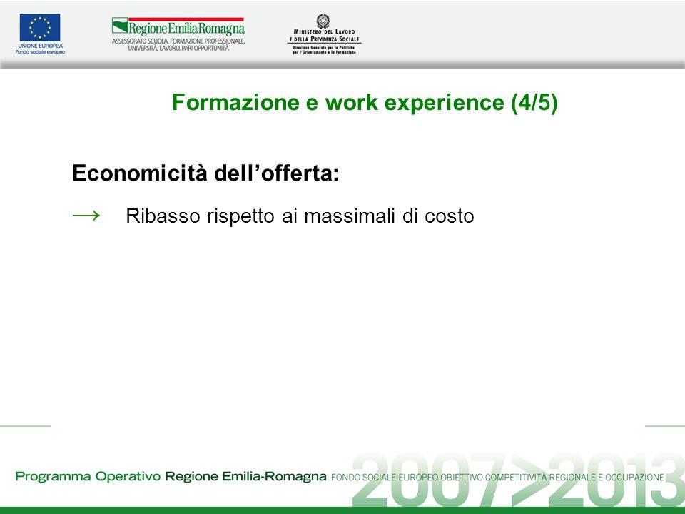Formazione e work experience (4/5) Economicità dellofferta: Ribasso rispetto ai massimali di costo