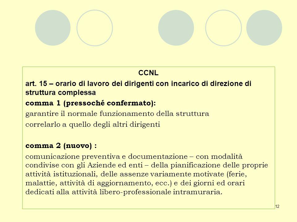 12 CCNL art. 15 – orario di lavoro dei dirigenti con incarico di direzione di struttura complessa comma 1 (pressoché confermato): garantire il normale