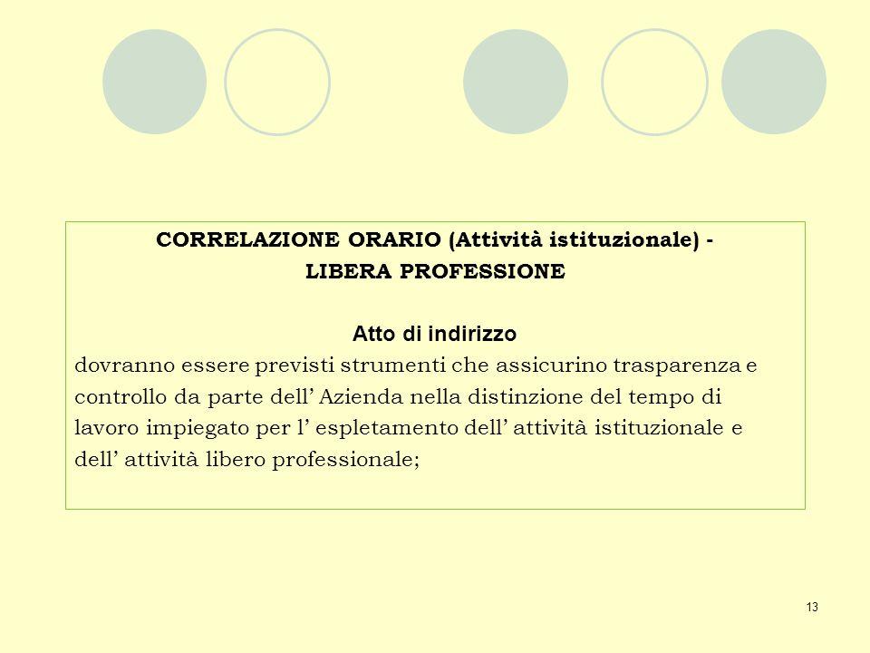 13 CORRELAZIONE ORARIO (Attività istituzionale) - LIBERA PROFESSIONE Atto di indirizzo dovranno essere previsti strumenti che assicurino trasparenza e